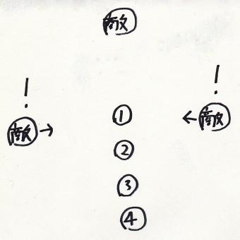 連戦連覇3
